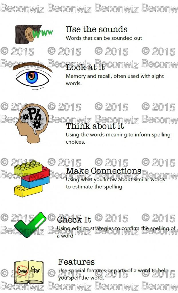 Consonant letter patterns
