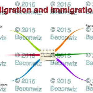 migrate, migration, immigrants