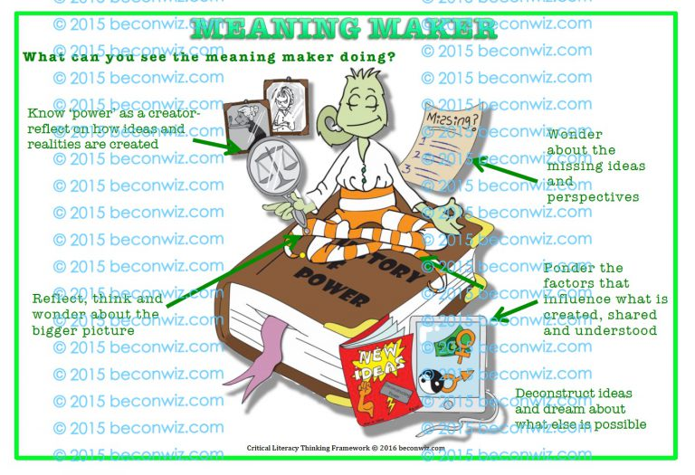 Critical Literacy Guided Poster