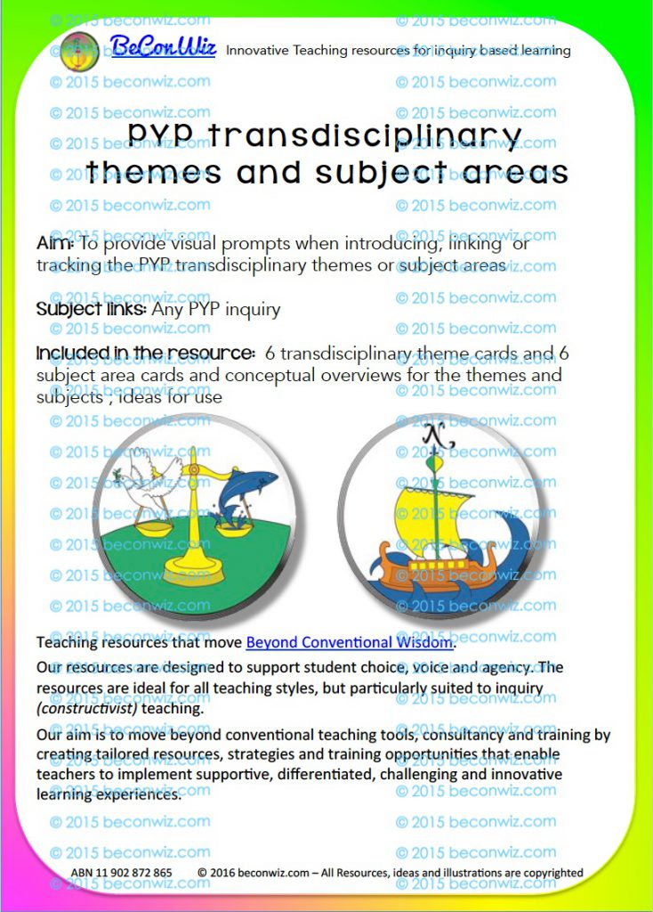 PYP transdisciplinary Themes and subject areas, PYP essential elements