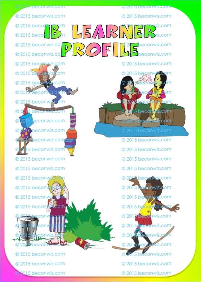 IB PYP Learner profile Printable