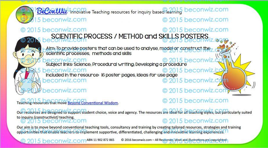 SCIENTIFIC methodfor kids