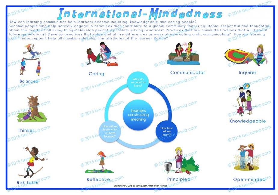 PYP Essential Elements Place mat