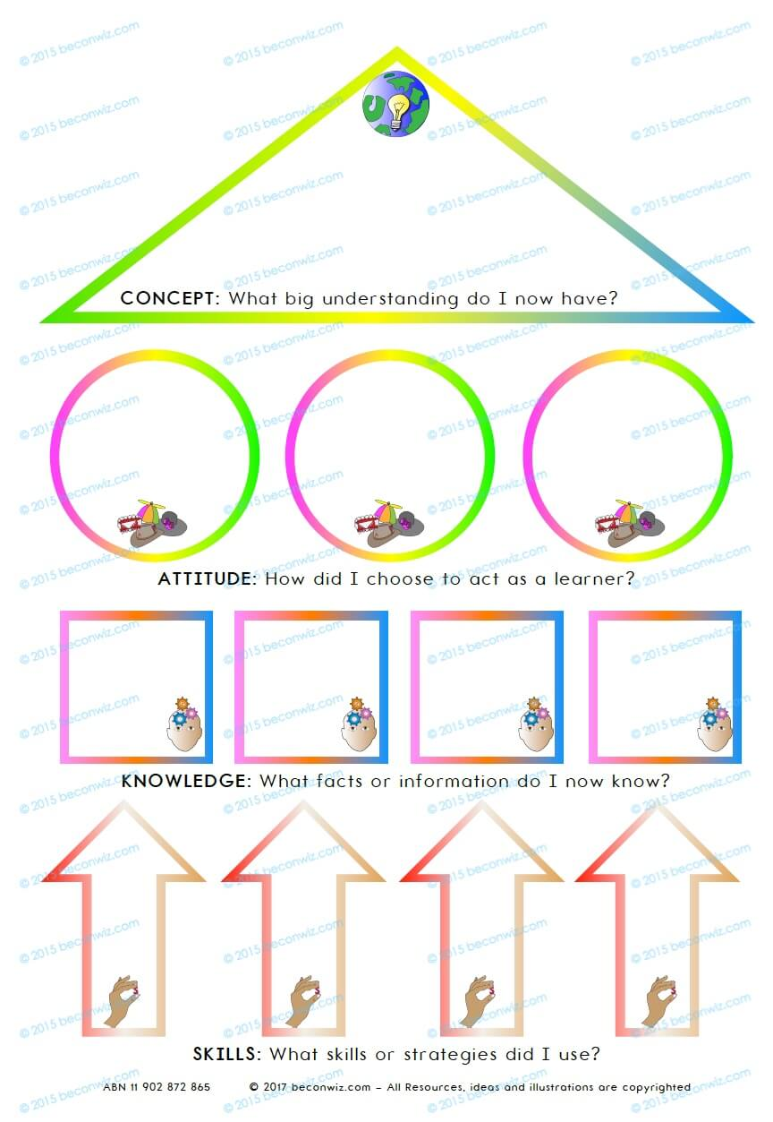 Graphic Organiser Conceptual thinking