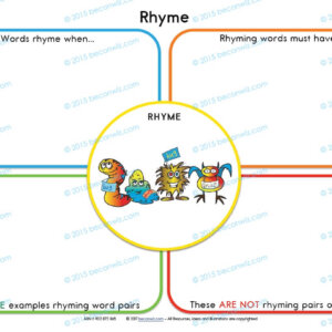 POETRY ACTIVITY ENDS, BLENDS AND RHYMES