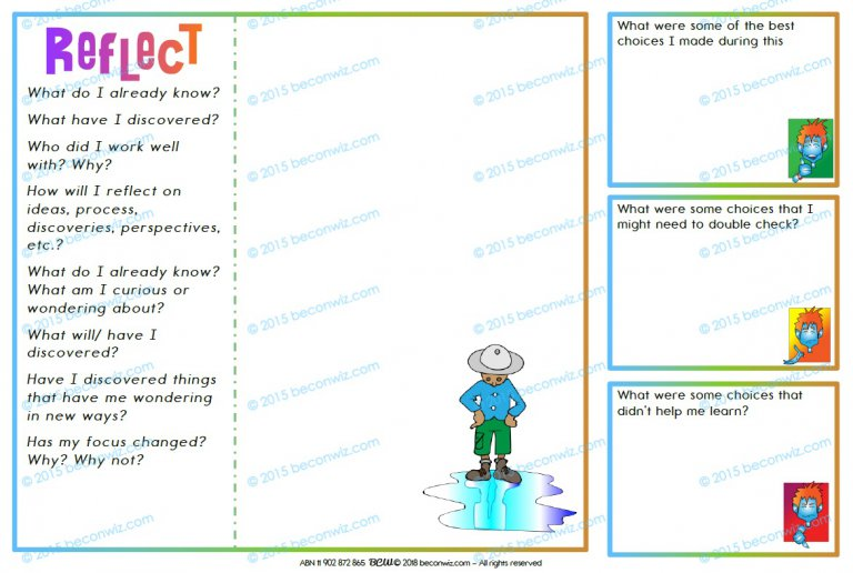 Inquiry Based Learning Journal