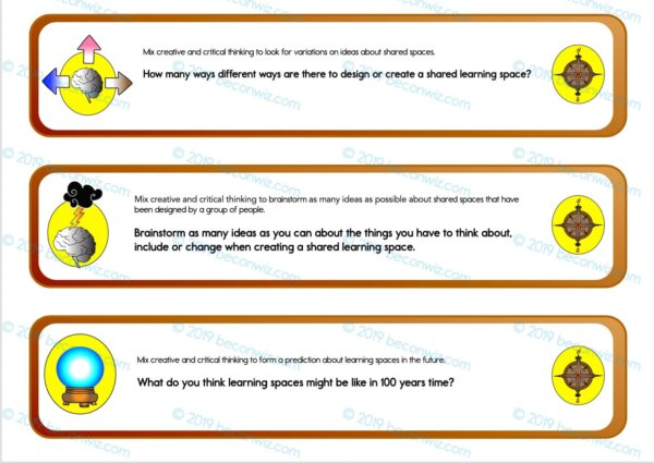 Co-created learning Spaces CHAT PACK