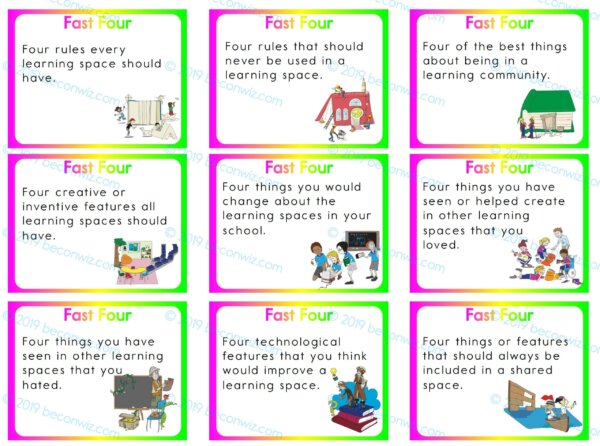 Co-created learning Spaces FAST FOUR