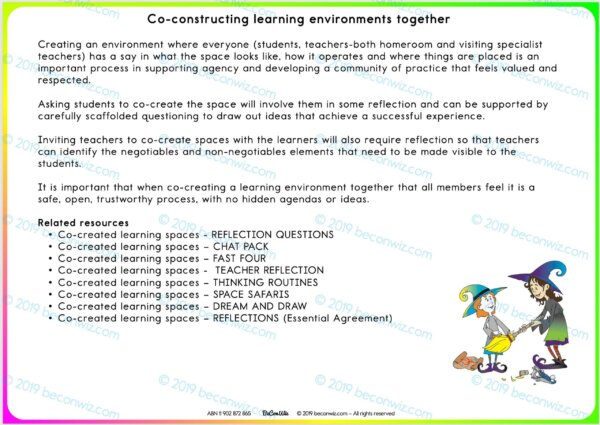Co-created learning Spaces STUDENT REFLECTION