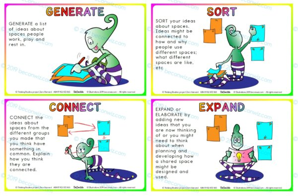 Co-created learning Spaces THINKING ROUTINES