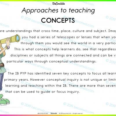 PYP CONCEPTS