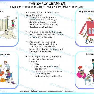 IB PYP THE LEARNER